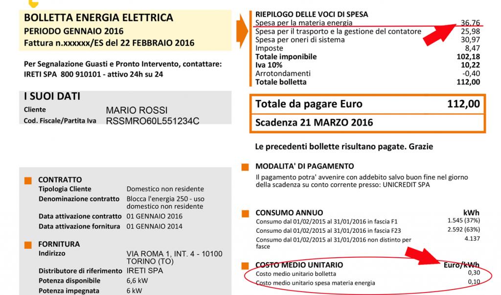 tariffe luce costo kWh in bolletta