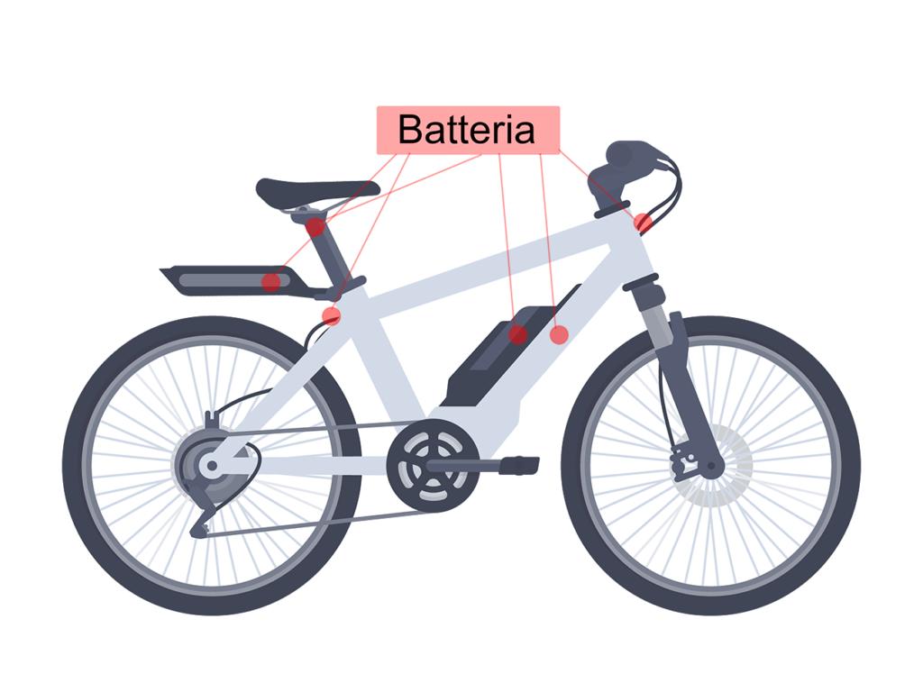 posizione batteria in una bici elettrica