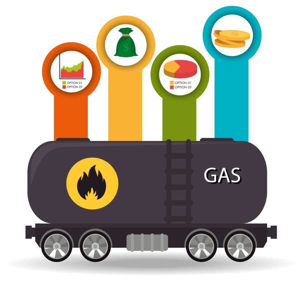 prezzo gas variazione